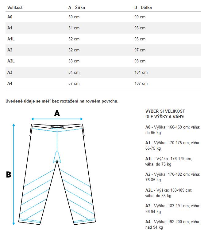 Velikostní tabulka BJJ kalhot Ground Game