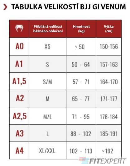 tabulka_velikosti_gi_venum