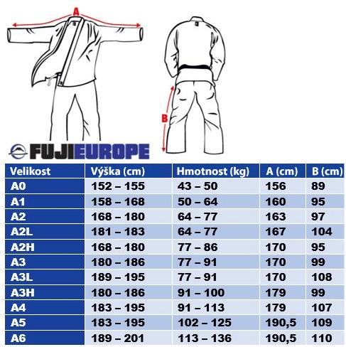 velikostni_tabulka_fuji_bjj_kimona_gi_panske