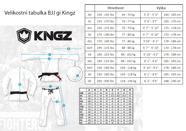 velikostni_tabulka_kingz_bjj_kimona_panske