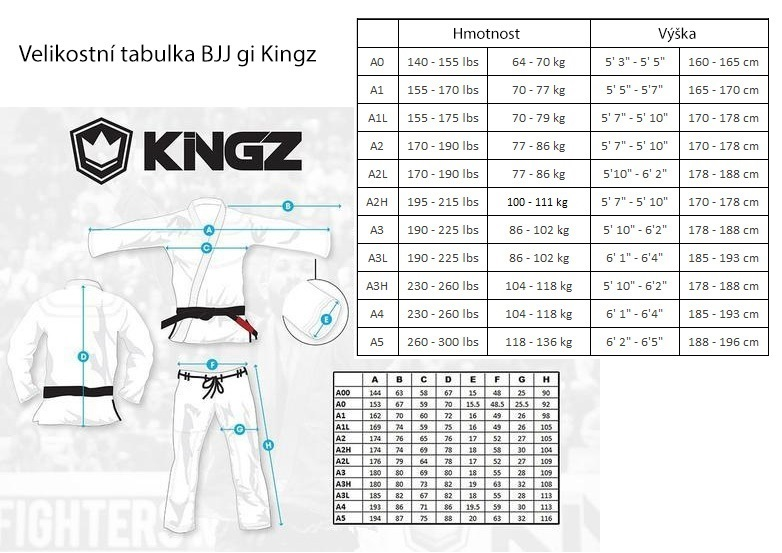 velikostni_tabulka_kingz_bjj_kimona_panske_opraveno